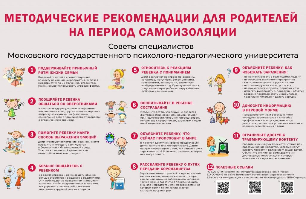 Методические рекомендации для родителей